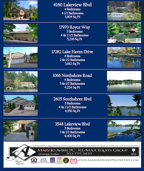 maryjo Avery Properties